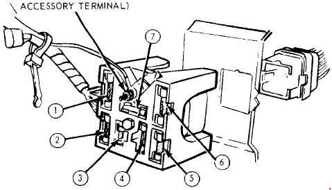 ford mustang  1971 - 1973  - fuse box diagram