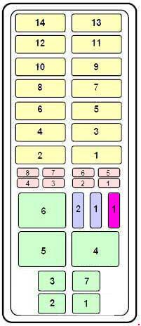 ford ranger (1993 – 1997) – fuse box diagram