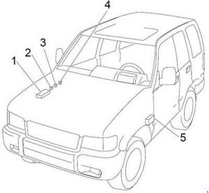 Isuzu Trooper - fuse box diagram