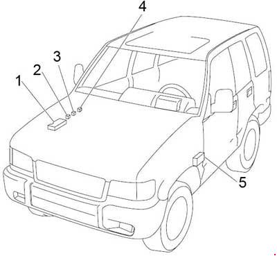 isuzu trooper – fuse box diagram