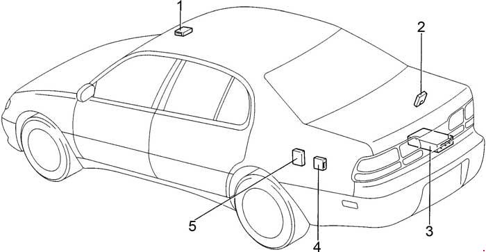 lexus gs 300 s140  1991 - 1997  - fuse box diagram