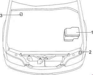 Lexus GS300 - fuse box diagram - engine compartment