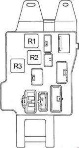 Lexus GS300 - fuse box diagram - passenger compartment fuse box