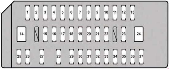 Lexus Rx 350  Al10   2010 - 2015  - Fuse Box Diagram