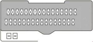 Lexus RX 350 - fuse box diagram - passenger compartment fuse box