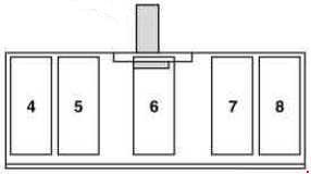 Mercedes      Benz       RClass     W251   fuse box    diagram     Auto Genius