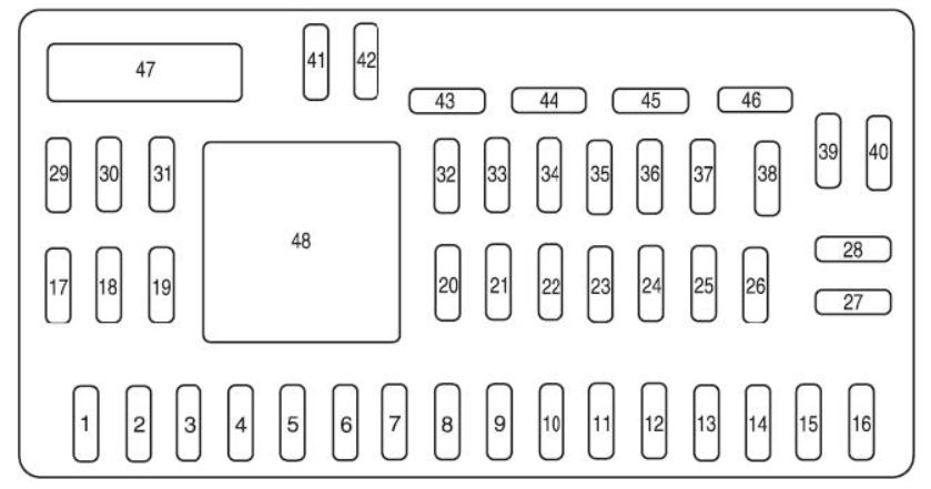mercury mariner (2008 – 2011) – fuse box diagram