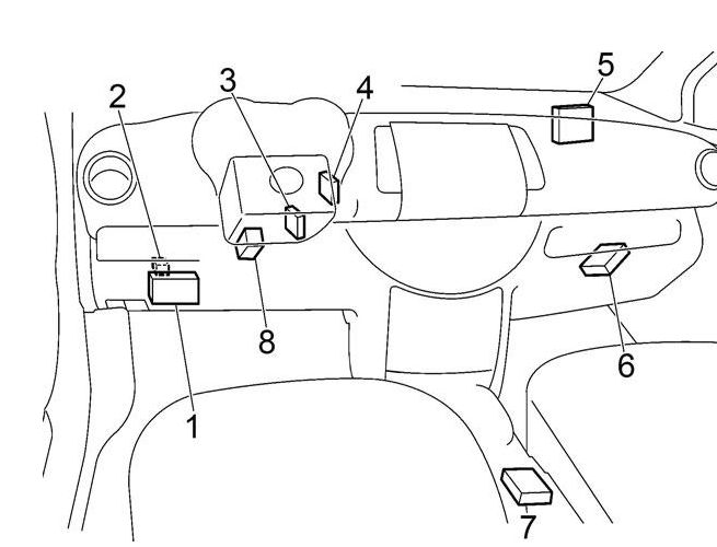 nissan note  2004 - 2013  - fuse box diagram