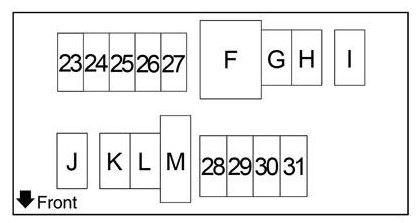 Nissan Versa Note (2013 - 2018) - fuse box diagram - Auto Genius on nissan pathfinder radio wiring harness diagram, nissan 300zx fuse box diagram, 1997 tahoe fuse diagram, nissan versa electrical, nissan versa codes, nissan versa sensor diagram, nissan frontier fuse diagram, nissan armada fuse diagram, nissan versa emergency brake diagram, nissan versa ac diagram, 2013 nissan pathfinder fuse diagram, 1996 nissan altima gxe fuse box diagram, nissan versa help, nissan caravan fuse box diagram, nissan versa door diagram, nissan maxima fuse box diagram, nissan 200sx fuse box diagram, nissan 350z fuse box diagram, nissan versa relay, nissan versa water pump diagram,