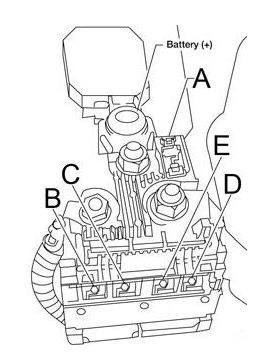 Nissan Versa Note 2013 2018 fuse box diagram Auto