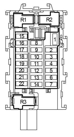 Nissan rogue fuse box location diagram wiring