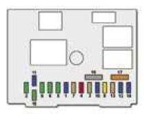 Peugeot 407 - bezpieczniki schemat - deska rozdzielcza (wersja 2)