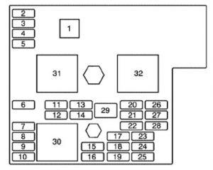 Pontiac Pursuit - fuse box diagram - floor console