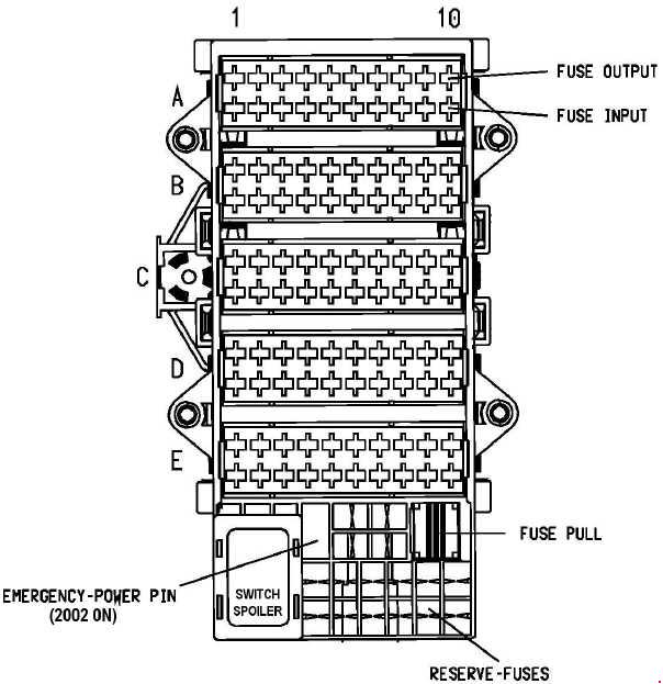 porsche 996  1997 - 2004  - fuse box diagram