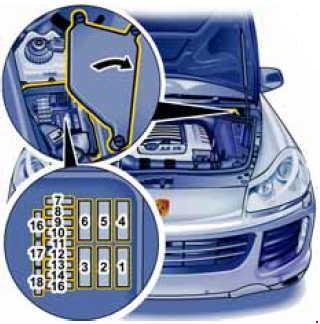 Porsche Cayenne Fuse Box Diagram Engine Compartment Fuse Box on Porsche Cayenne Engine Diagram