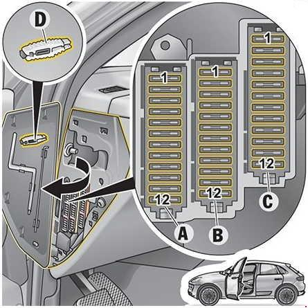 porsche macan 2014 2018 fuse box diagram auto genius. Black Bedroom Furniture Sets. Home Design Ideas