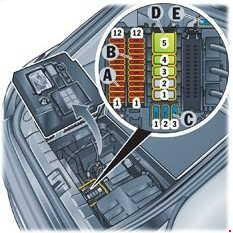 Porsche Panamera - fuse box diagram - trunk