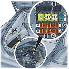 Porsche Panamera S E-Hybrid - fuse box diagram - trunk