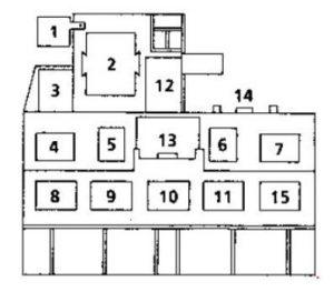 Renault 25 - fuse box diagram - relay box