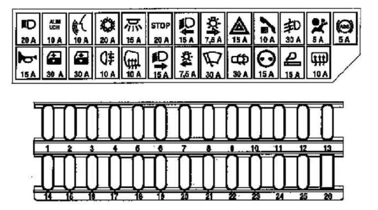 renault espace (2002 - 2006) - fuse box diagram - auto genius  auto genius