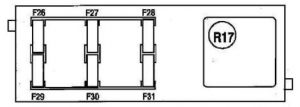 Renault Espace - fuse box diagram - dashboard