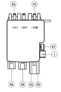Renault Grand Scenic - fuse box diagram - engine compartment