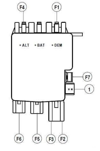 Renault Grand Scenic  2004 - 2009  - Fuse Box Diagram