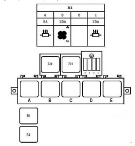 Renault Master - fuse box diagram - passenger compartment (except 16-seater bus)
