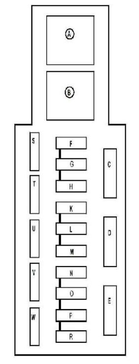Renault Megane Fuse Box Diagram Passenger Compartment