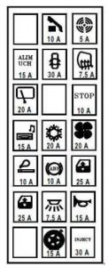 Renault Modus - fuse box diagram - passenger compartment