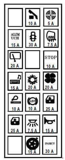 [SCHEMATICS_48YU]  Renault Modus (2004 - 2007) - fuse box diagram - Auto Genius | Renault Modus Fuse Box |  | Auto Genius