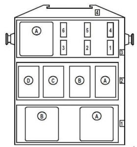 Renault Modus - fuse box diagram - passenger compartment relay and fuse box