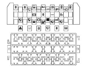 Renault Scenic - fuse box diagram - dashboard