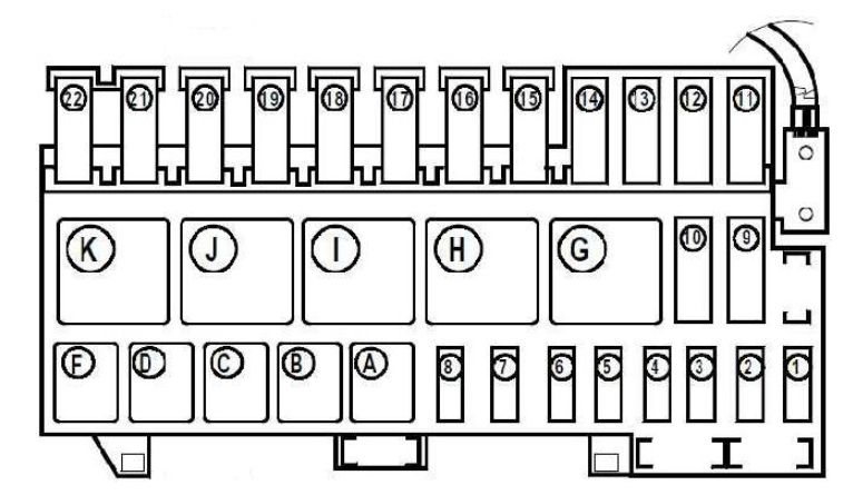renault scenic (1996 - 2003) - fuse box diagram - auto genius renault kangoo fuse box layout #13