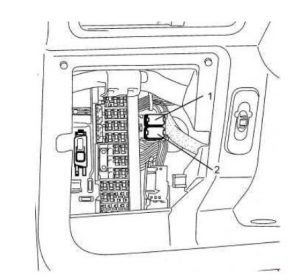 Renault Twingo - fuse box diagram - passenger compartment