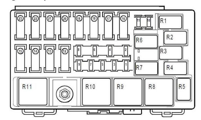 Renault Vel Satis - Fuse Box Diagram