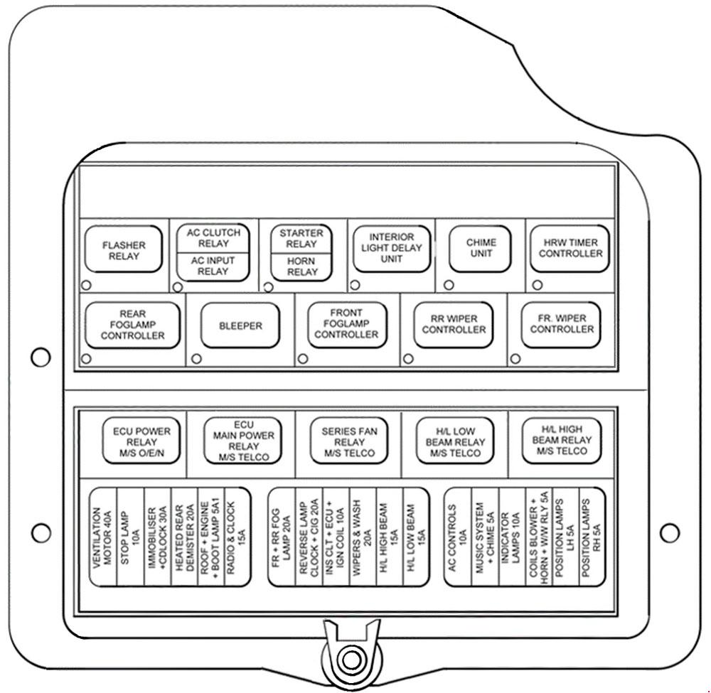 Rover Cityrover - Fuse Box Diagram