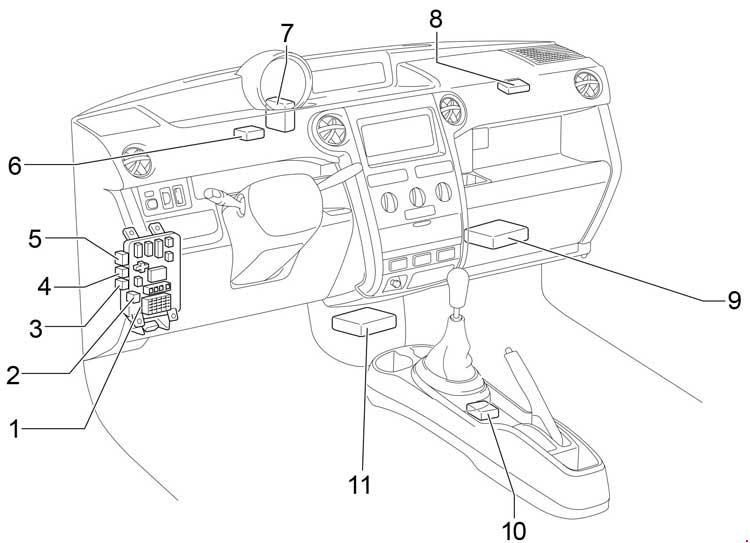 Scion xB (2004 - 2007) - fuse box diagram - Auto Genius