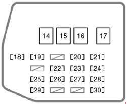 Scion xB - fuse box diagram - passenger compartment fuse box