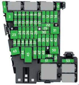 Skoda Karoq - fuse box diagram - dashboard
