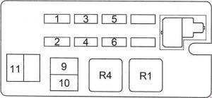 Toyota 4Runner (1989 - 1995) - fuse box diagram - Auto Genius