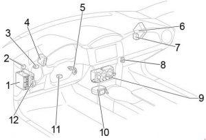 Toyota 86 - fuse box diagram - passenger compartment LHD
