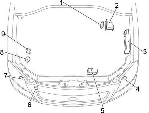 Toyota Previa Highbeam Wiring Harness Diagram