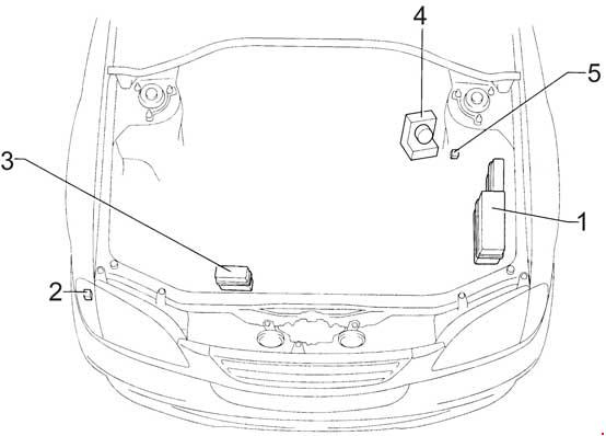 1999 jeep cherokee flasher location