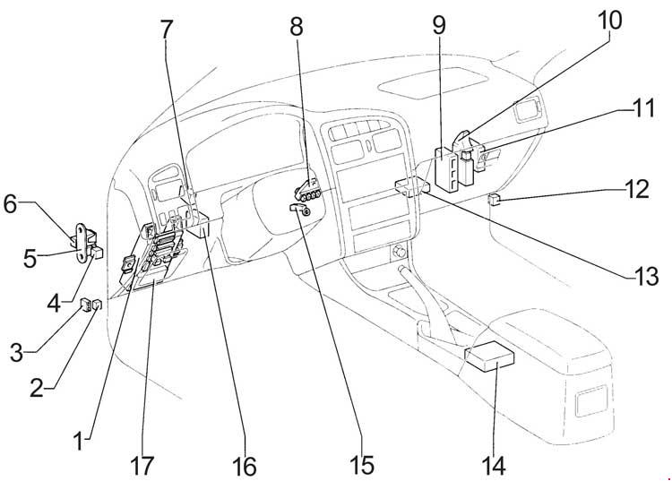 Toyota Glanza Fuse Box Diagram