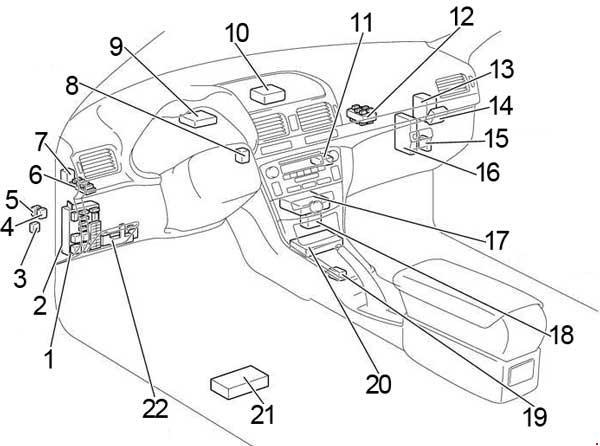 toyota avensis    fuse box diagram auto