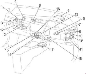 Toyota Avensis - fuse box diagram - passenger compartment RHD