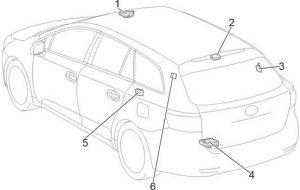 Toyota Avensis - fuse box diagram - wagon