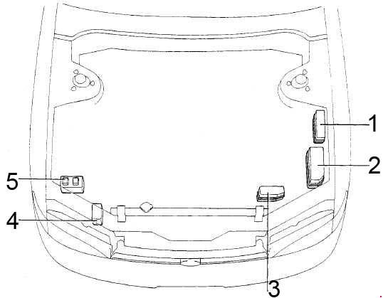 toyota camry (1991 - 1996) - fuse box diagram - auto genius 1991 camry engine diagram 1991 toyota camry engine diagram
