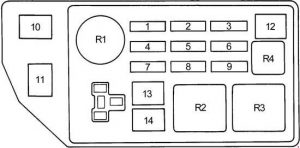 Toyota Camry - fuse box diagram - engine compartment fuse box